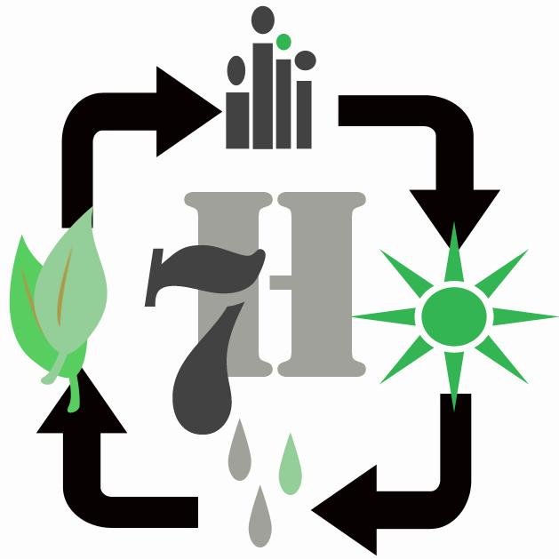 Seven Harvest, Inc